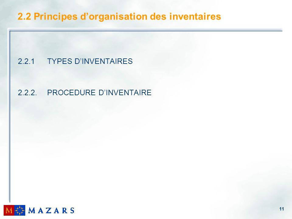 11 2.2 Principes dorganisation des inventaires 2.2.1TYPES DINVENTAIRES 2.2.2.PROCEDURE DINVENTAIRE
