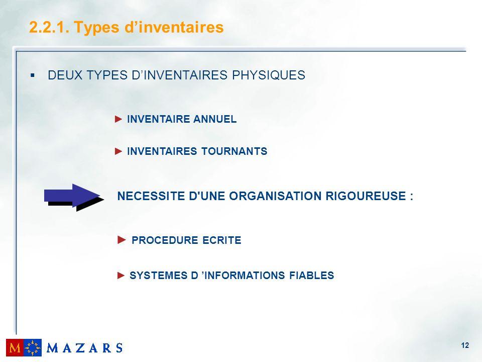 12 DEUX TYPES DINVENTAIRES PHYSIQUES 2.2.1. Types dinventaires INVENTAIRE ANNUEL INVENTAIRES TOURNANTS NECESSITE D'UNE ORGANISATION RIGOUREUSE : PROCE