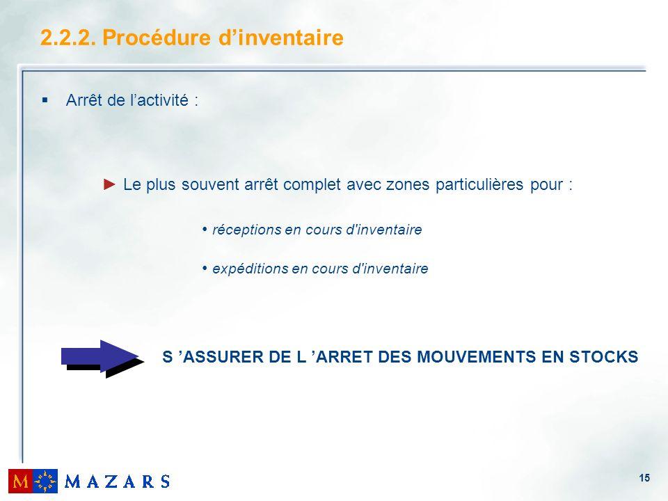 15 Arrêt de lactivité : 2.2.2. Procédure dinventaire Le plus souvent arrêt complet avec zones particulières pour : réceptions en cours d'inventaire ex