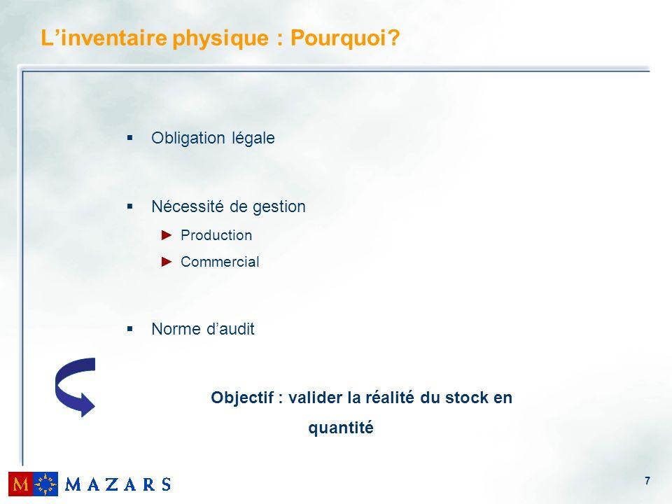 7 Linventaire physique : Pourquoi? Obligation légale Nécessité de gestion Production Commercial Norme daudit Objectif : valider la réalité du stock en