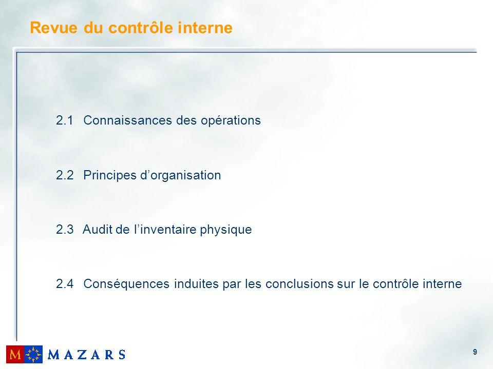 9 2.1 Connaissances des opérations 2.2 Principes dorganisation 2.3 Audit de linventaire physique 2.4 Conséquences induites par les conclusions sur le