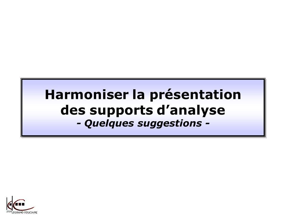 Harmoniser la présentation des supports danalyse - Quelques suggestions - Harmoniser la présentation des supports danalyse - Quelques suggestions -