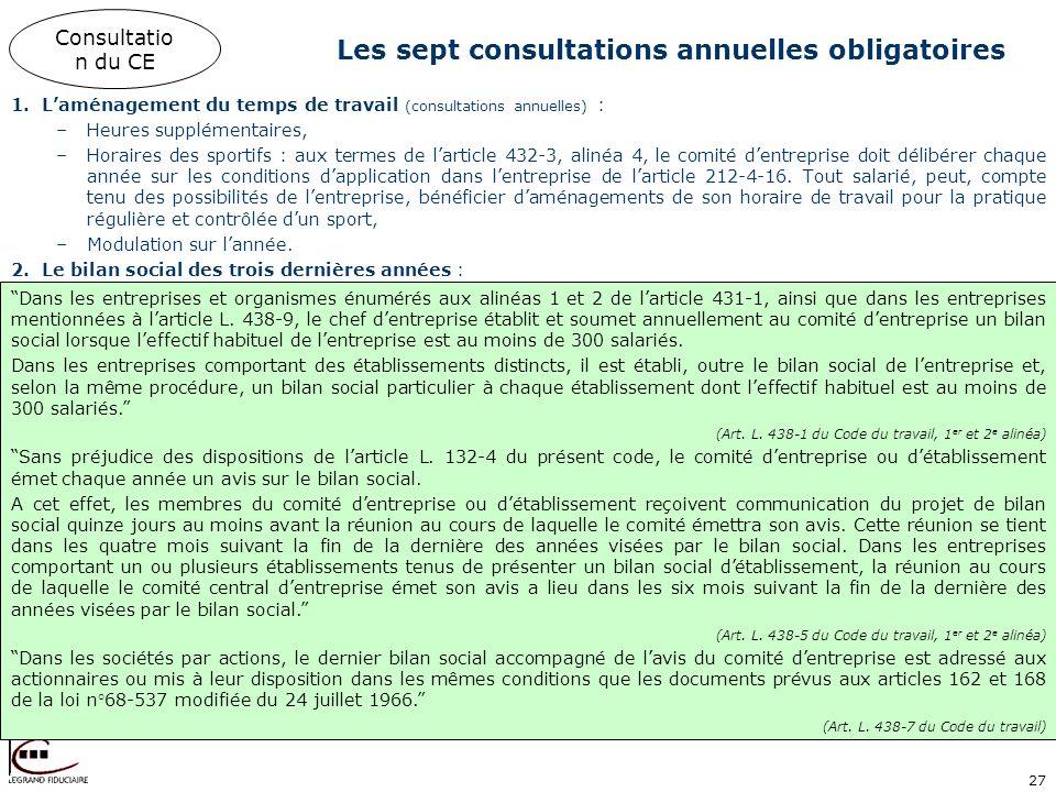 27 Les sept consultations annuelles obligatoires 1.Laménagement du temps de travail (consultations annuelles) : –Heures supplémentaires, –Horaires des