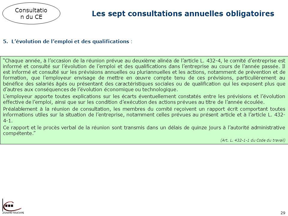 29 Les sept consultations annuelles obligatoires 5.Lévolution de lemploi et des qualifications : Consultatio n du CE Chaque année, à loccasion de la r