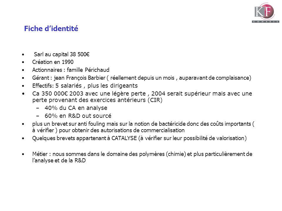Fiche didentité Sarl au capital 38 500 Création en 1990 Actionnaires : famille Périchaud Gérant : jean François Barbier ( réellement depuis un mois, a