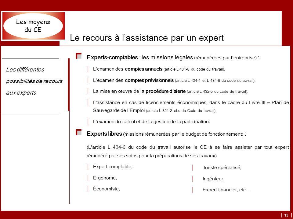 | 13 | Le recours à lassistance par un expert Experts-comptables : les missions légales (rémunérées par lentreprise) : Lexamen des comptes annuels (ar