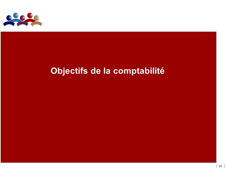 | 28 | Objectifs de la comptabilité