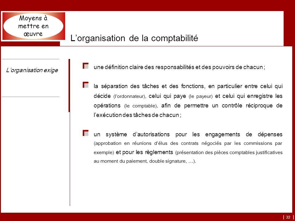 | 32 | Lorganisation de la comptabilité une définition claire des responsabilités et des pouvoirs de chacun ; la séparation des tâches et des fonction