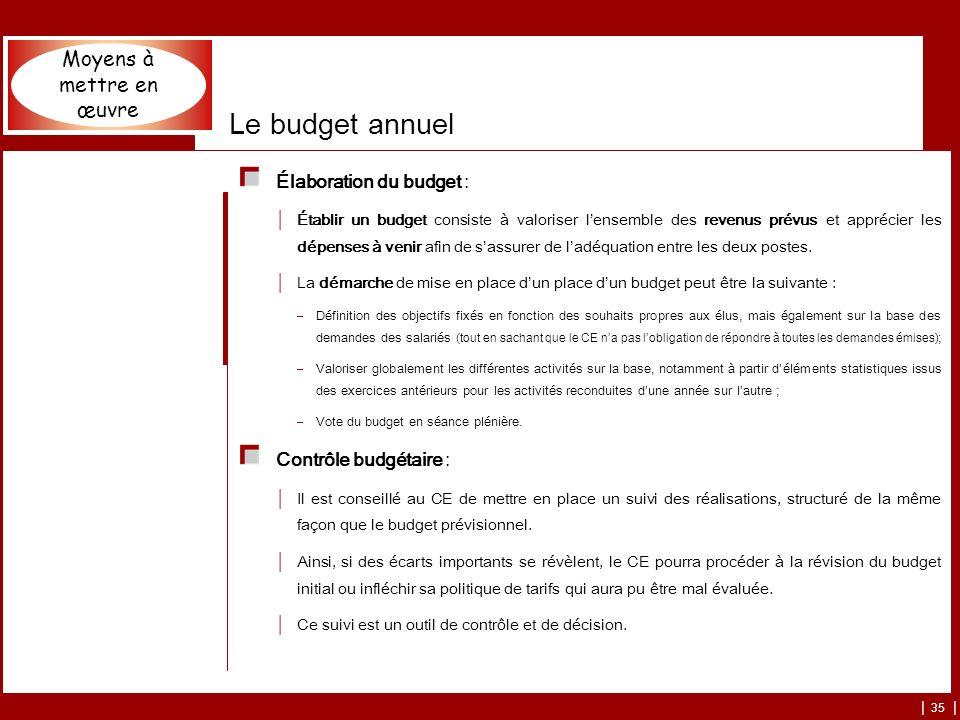 | 35 | Le budget annuel Élaboration du budget : Établir un budget consiste à valoriser lensemble des revenus prévus et apprécier les dépenses à venir afin de sassurer de ladéquation entre les deux postes.
