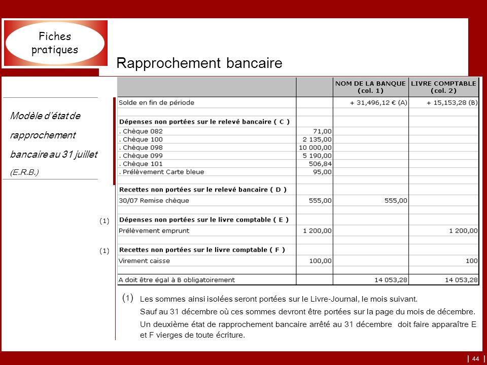 | 44 | Rapprochement bancaire Les sommes ainsi isolées seront portées sur le Livre-Journal, le mois suivant. Sauf au 31 décembre où ces sommes devront