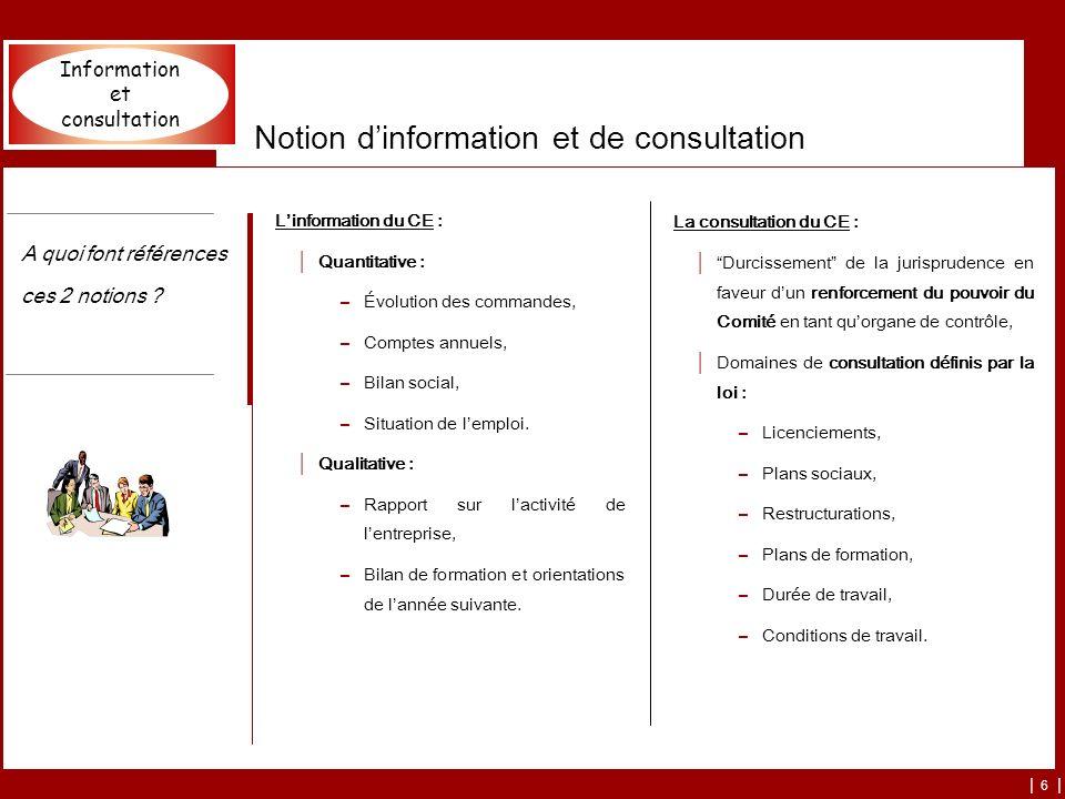 | 6 | Notion dinformation et de consultation Linformation du CE : Quantitative : – Évolution des commandes, – Comptes annuels, – Bilan social, – Situation de lemploi.