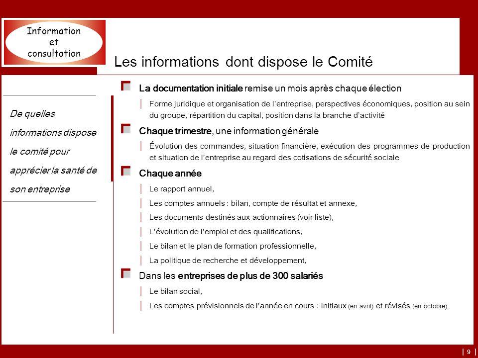 | 9 | Les informations dont dispose le Comité La documentation initiale remise un mois après chaque élection Forme juridique et organisation de lentre