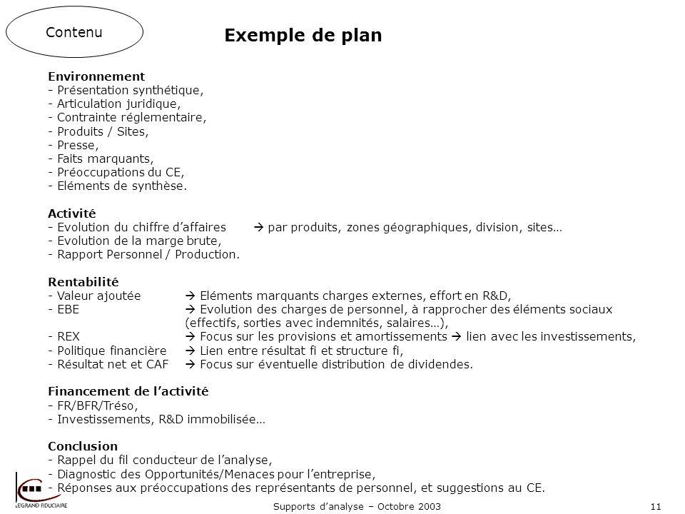 Supports danalyse – Octobre 200311 Contenu Exemple de plan Environnement - Présentation synthétique, - Articulation juridique, - Contrainte réglementaire, - Produits / Sites, - Presse, - Faits marquants, - Préoccupations du CE, - Eléments de synthèse.