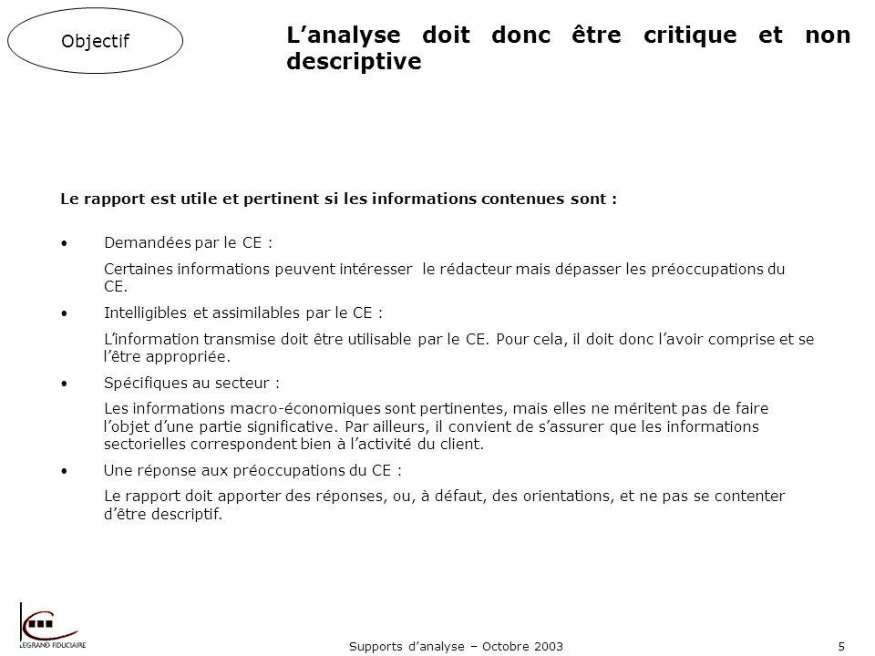 Supports danalyse – Octobre 20035 Lanalyse doit donc être critique et non descriptive Objectif Le rapport est utile et pertinent si les informations contenues sont : Demandées par le CE : Certaines informations peuvent intéresser le rédacteur mais dépasser les préoccupations du CE.