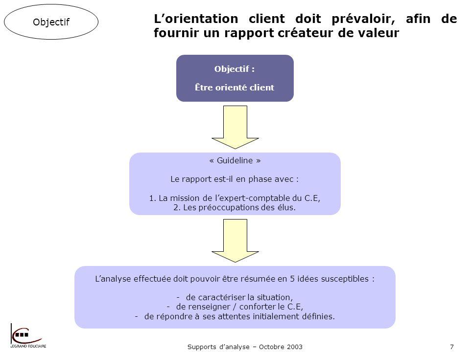 Supports danalyse – Octobre 20037 Lorientation client doit prévaloir, afin de fournir un rapport créateur de valeur Objectif Objectif : Être orienté client « Guideline » Le rapport est-il en phase avec : 1.La mission de lexpert-comptable du C.E, 2.Les préoccupations des élus.