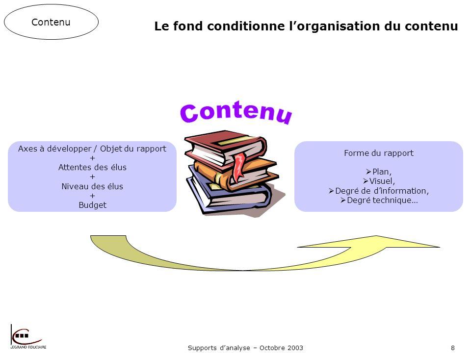 Supports danalyse – Octobre 20038 Le fond conditionne lorganisation du contenu Contenu Axes à développer / Objet du rapport + Attentes des élus + Niveau des élus + Budget Forme du rapport Plan, Visuel, Degré de dinformation, Degré technique…