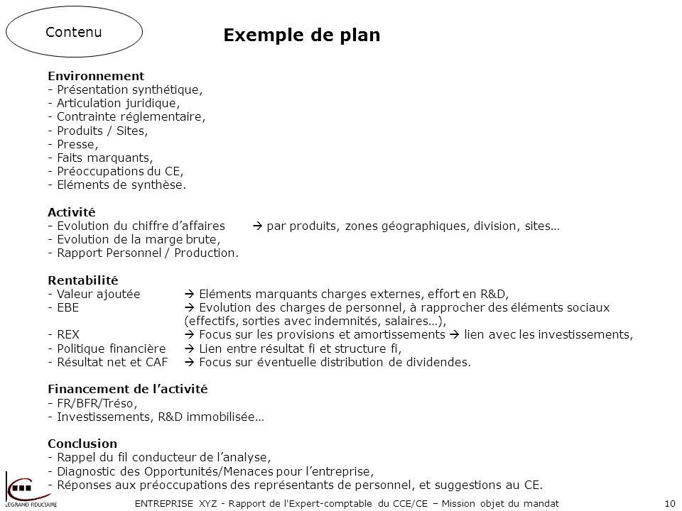 ENTREPRISE XYZ - Rapport de l Expert-comptable du CCE/CE – Mission objet du mandat10 Contenu Exemple de plan Environnement - Présentation synthétique, - Articulation juridique, - Contrainte réglementaire, - Produits / Sites, - Presse, - Faits marquants, - Préoccupations du CE, - Eléments de synthèse.