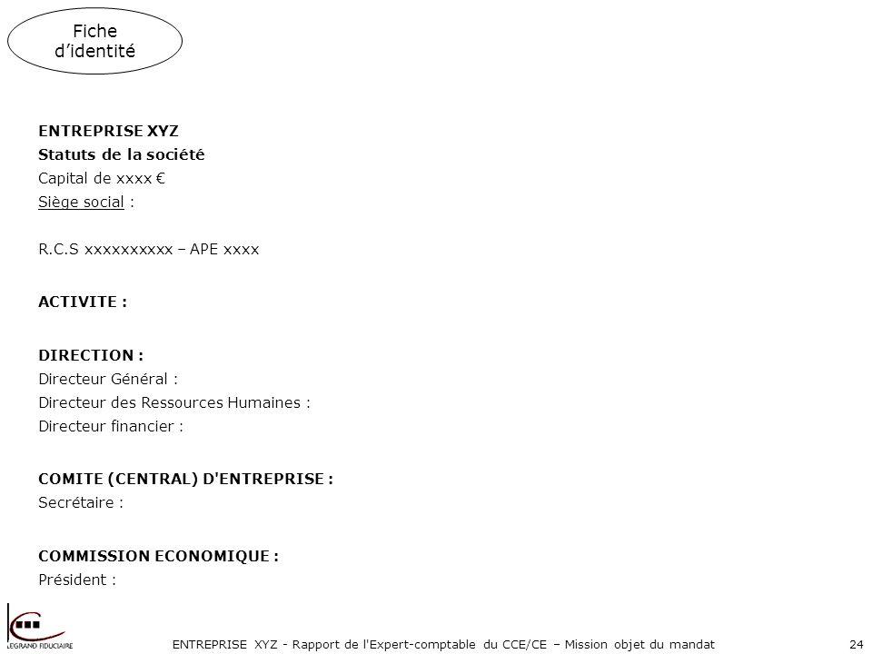 ENTREPRISE XYZ - Rapport de l Expert-comptable du CCE/CE – Mission objet du mandat24 Fiche didentité ENTREPRISE XYZ Statuts de la société Capital de xxxx Siège social : R.C.S xxxxxxxxxx – APE xxxx ACTIVITE : DIRECTION : Directeur Général : Directeur des Ressources Humaines : Directeur financier : COMITE (CENTRAL) D ENTREPRISE : Secrétaire : COMMISSION ECONOMIQUE : Président :