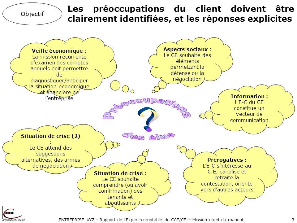 ENTREPRISE XYZ - Rapport de l'Expert-comptable du CCE/CE – Mission objet du mandat3 Les préoccupations du client doivent être clairement identifiées,