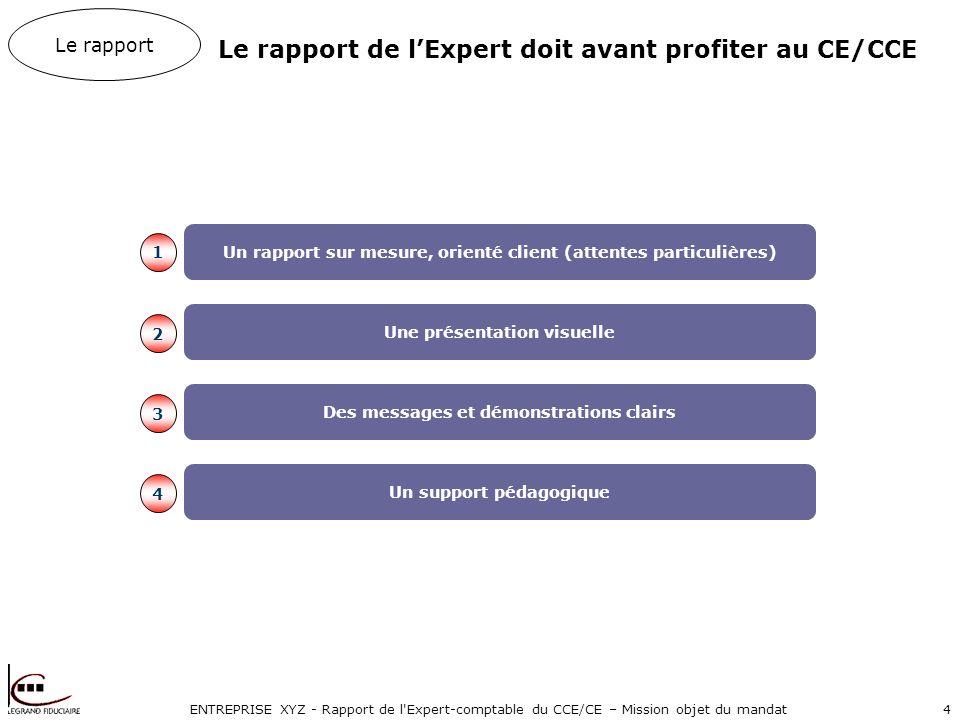 ENTREPRISE XYZ - Rapport de l'Expert-comptable du CCE/CE – Mission objet du mandat4 Le rapport de lExpert doit avant profiter au CE/CCE Un rapport sur
