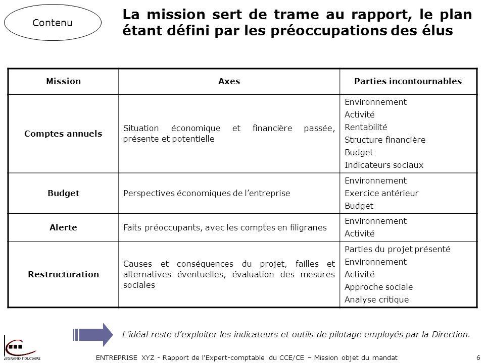 ENTREPRISE XYZ - Rapport de l Expert-comptable du CCE/CE – Mission objet du mandat17 Contenu du rapport : Interrogations les plus fréquentes, Exemples de plan et sous-parties Environnement, Activité, Rentabilité, Financement de lactivité, Indicateurs sociaux, Conclusion.