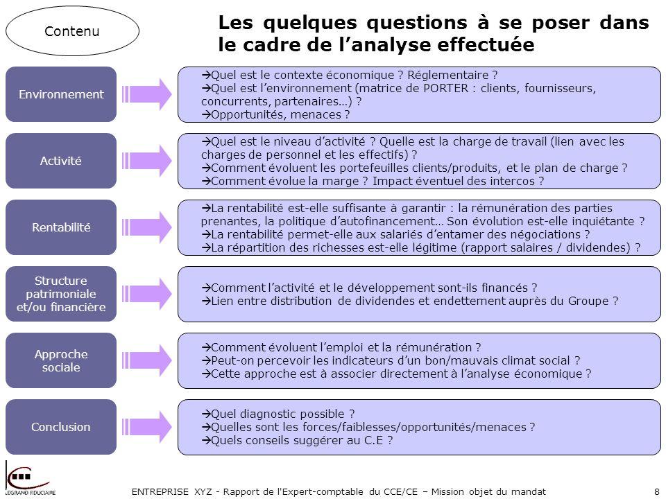 ENTREPRISE XYZ - Rapport de l'Expert-comptable du CCE/CE – Mission objet du mandat8 Les quelques questions à se poser dans le cadre de lanalyse effect