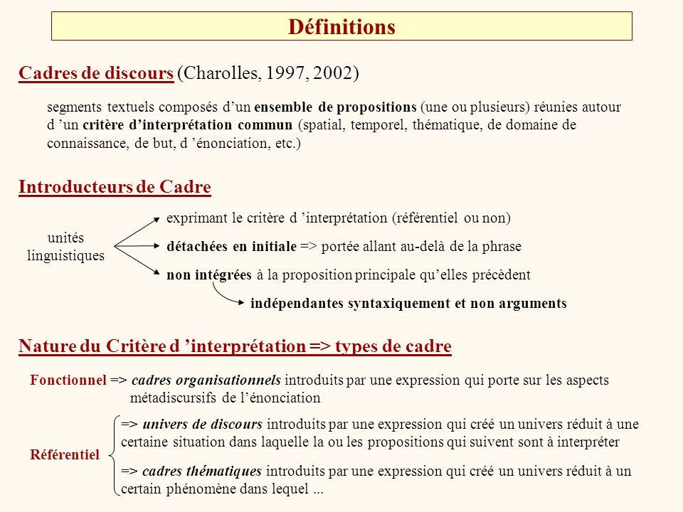 Définitions Cadres de discours (Charolles, 1997, 2002) segments textuels composés dun ensemble de propositions (une ou plusieurs) réunies autour d un critère dinterprétation commun (spatial, temporel, thématique, de domaine de connaissance, de but, d énonciation, etc.) Introducteurs de Cadre unités linguistiques détachées en initiale => portée allant au-delà de la phrase non intégrées à la proposition principale quelles précèdent exprimant le critère d interprétation (référentiel ou non) indépendantes syntaxiquement et non arguments Nature du Critère d interprétation => types de cadre Fonctionnel => cadres organisationnels introduits par une expression qui porte sur les aspects métadiscursifs de lénonciation Référentiel => univers de discours introduits par une expression qui créé un univers réduit à une certaine situation dans laquelle la ou les propositions qui suivent sont à interpréter => cadres thématiques introduits par une expression qui créé un univers réduit à un certain phénomène dans lequel...