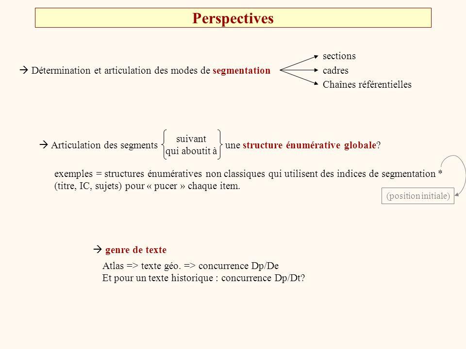 Perspectives genre de texte Atlas => texte géo.