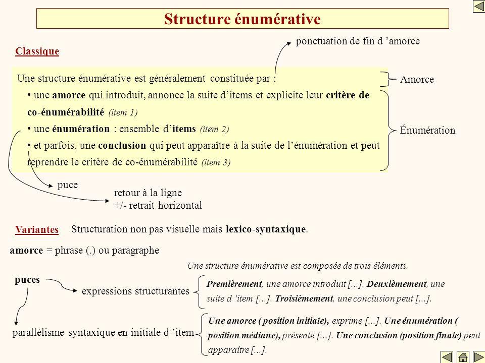 Structure énumérative Une structure énumérative est généralement constituée par : une amorce qui introduit, annonce la suite ditems et explicite leur critère de co-énumérabilité (item 1) une énumération : ensemble ditems (item 2) et parfois, une conclusion qui peut apparaître à la suite de lénumération et peut reprendre le critère de co-énumérabilité (item 3) Énumération Amorce Classique puce ponctuation de fin d amorce retour à la ligne +/- retrait horizontal Variantes Structuration non pas visuelle mais lexico-syntaxique.