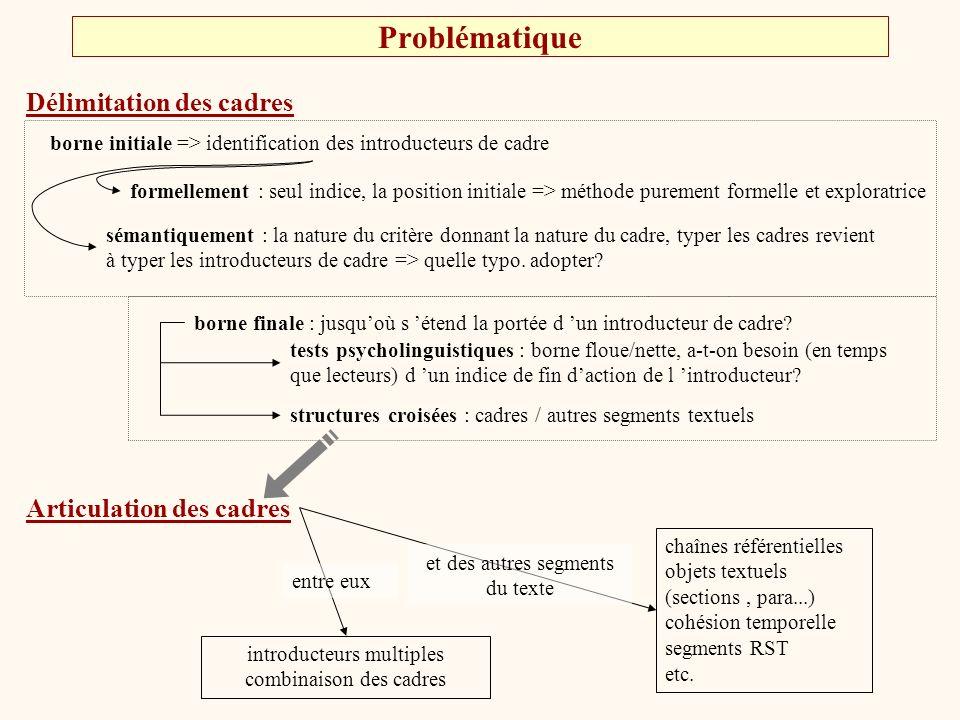 Problématique Délimitation des cadres borne initiale => identification des introducteurs de cadre Articulation des cadres formellement : seul indice, la position initiale => méthode purement formelle et exploratrice sémantiquement : la nature du critère donnant la nature du cadre, typer les cadres revient à typer les introducteurs de cadre => quelle typo.