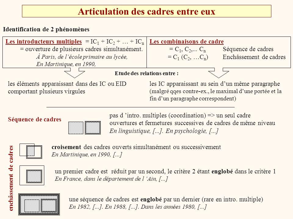 Représentation par structure énumérative de la hiérarchisation des cadres introducteur multipleséquence « englobement » ä [C 1 ] å [C 2 ] å [C 3 ] ä [C 4 ] ä [C 1 ] å [C 2 ] [C 3 ] [C 4 ] ä [C 5 ] À Paris [C 1 ], de lécole primaire au lycée [C 2 ], ___________________________ _________________________________________.