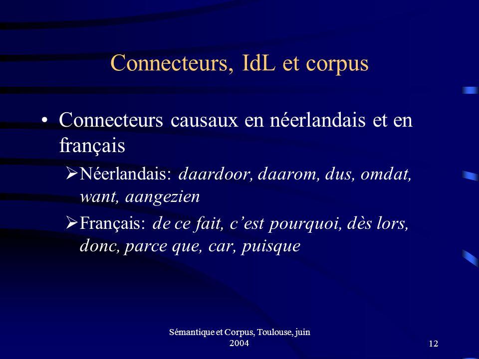 Sémantique et Corpus, Toulouse, juin 200412 Connecteurs, IdL et corpus Connecteurs causaux en néerlandais et en français Néerlandais: daardoor, daarom, dus, omdat, want, aangezien Français: de ce fait, cest pourquoi, dès lors, donc, parce que, car, puisque