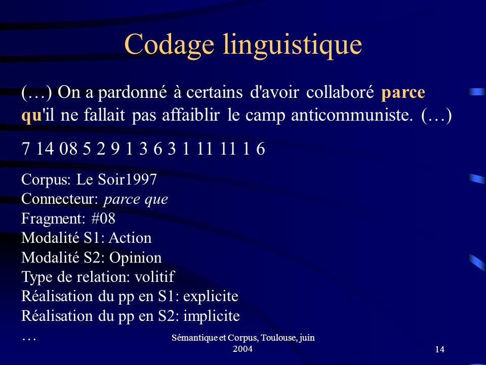 Sémantique et Corpus, Toulouse, juin 200414 Codage linguistique (…) On a pardonné à certains d avoir collaboré parce qu il ne fallait pas affaiblir le camp anticommuniste.