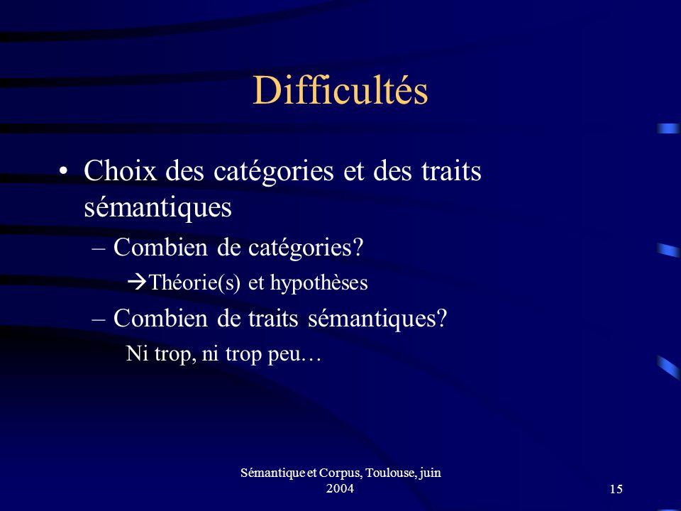 Sémantique et Corpus, Toulouse, juin 200415 Difficultés Choix des catégories et des traits sémantiques –Combien de catégories.