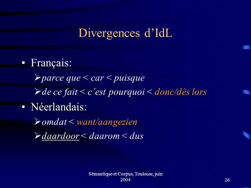 Sémantique et Corpus, Toulouse, juin 200426 Divergences dIdL Français: parce que < car < puisque de ce fait < cest pourquoi < donc/dès lors Néerlandais: omdat < want/aangezien daardoor < daarom < dus