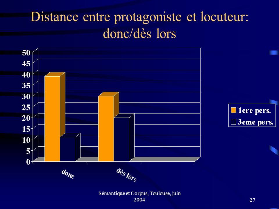 Sémantique et Corpus, Toulouse, juin 200427 Distance entre protagoniste et locuteur: donc/dès lors