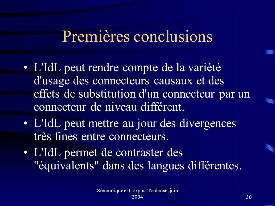 Sémantique et Corpus, Toulouse, juin 200430 Premières conclusions L IdL peut rendre compte de la variété d usage des connecteurs causaux et des effets de substitution d un connecteur par un connecteur de niveau différent.