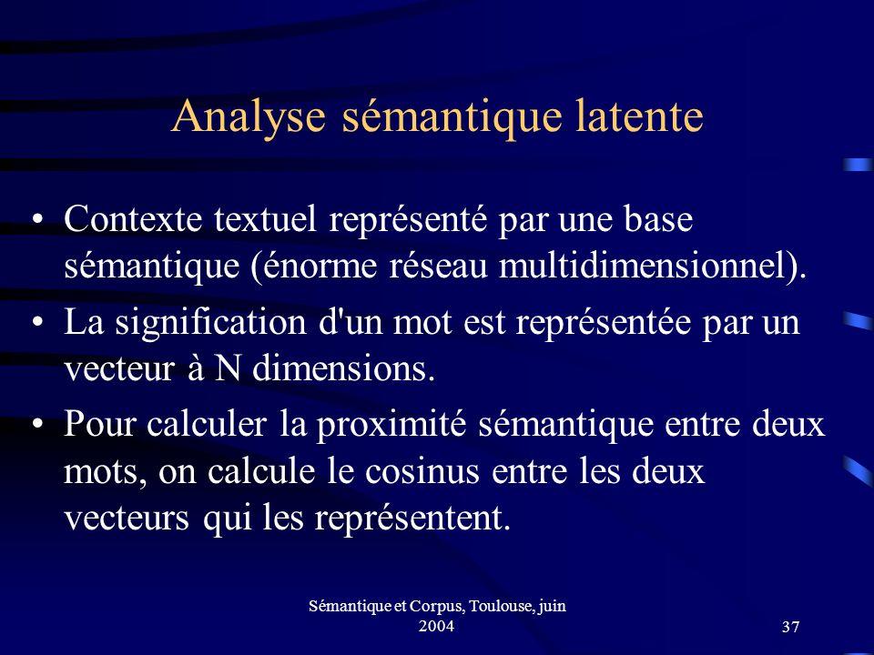 Sémantique et Corpus, Toulouse, juin 200437 Analyse sémantique latente Contexte textuel représenté par une base sémantique (énorme réseau multidimensionnel).