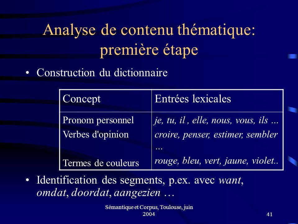 Sémantique et Corpus, Toulouse, juin 200441 Analyse de contenu thématique: première étape Construction du dictionnaire Identification des segments, p.ex.