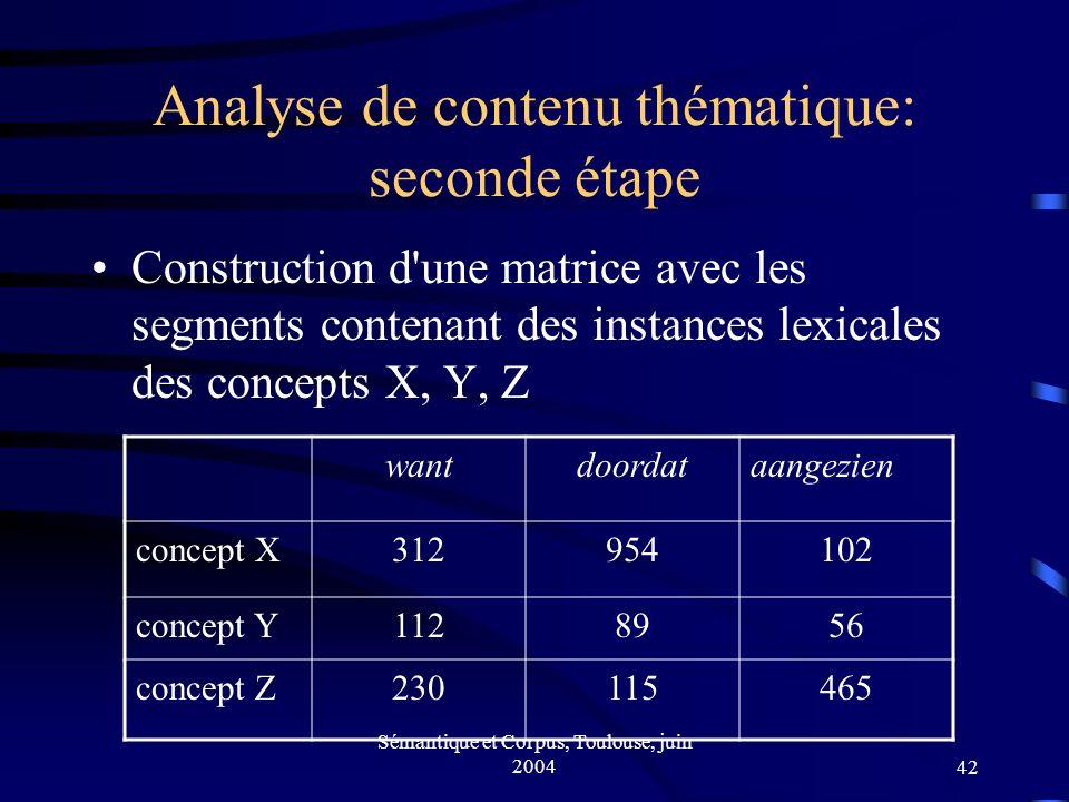 Sémantique et Corpus, Toulouse, juin 200442 Analyse de contenu thématique: seconde étape Construction d une matrice avec les segments contenant des instances lexicales des concepts X, Y, Z wantdoordataangezien concept X312954102 concept Y1128956 concept Z230115465