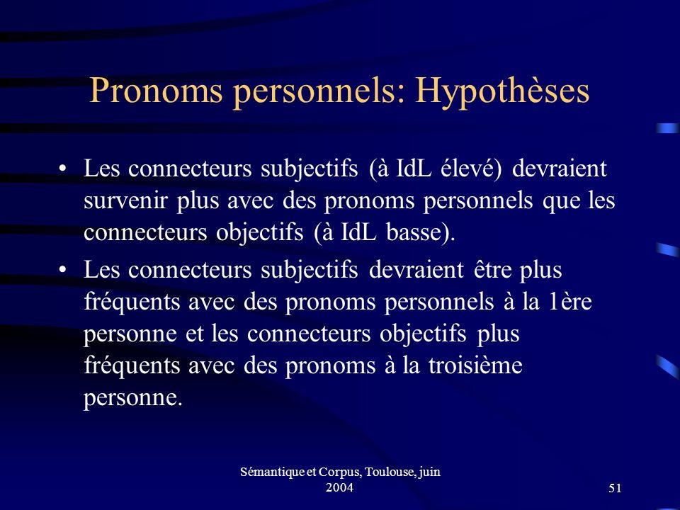 Sémantique et Corpus, Toulouse, juin 200451 Pronoms personnels: Hypothèses Les connecteurs subjectifs (à IdL élevé) devraient survenir plus avec des pronoms personnels que les connecteurs objectifs (à IdL basse).