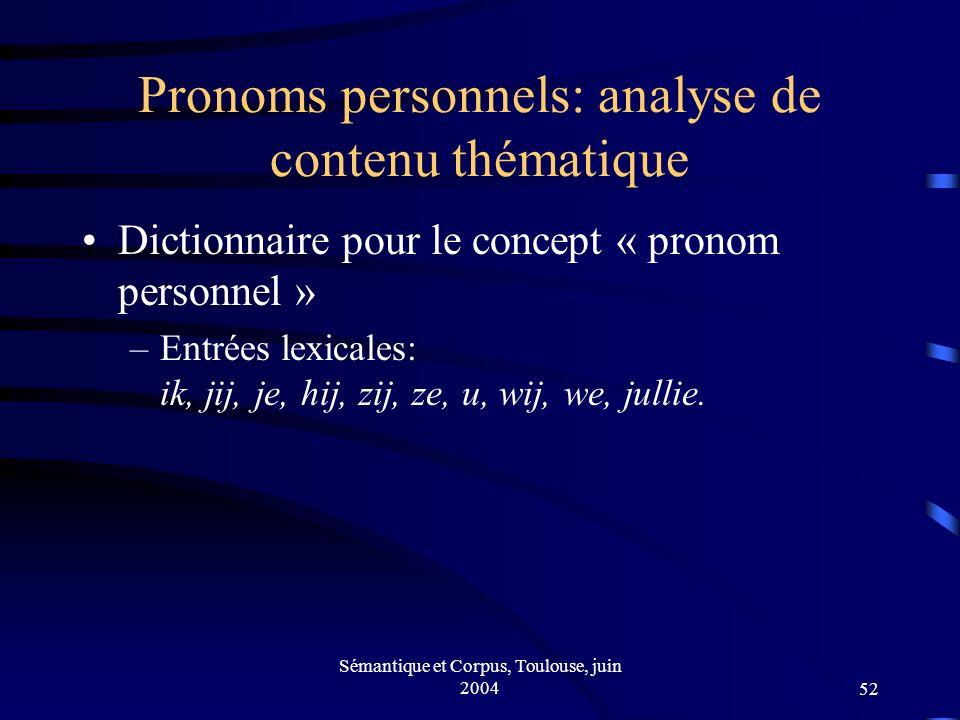 Sémantique et Corpus, Toulouse, juin 200452 Pronoms personnels: analyse de contenu thématique Dictionnaire pour le concept « pronom personnel » –Entrées lexicales: ik, jij, je, hij, zij, ze, u, wij, we, jullie.