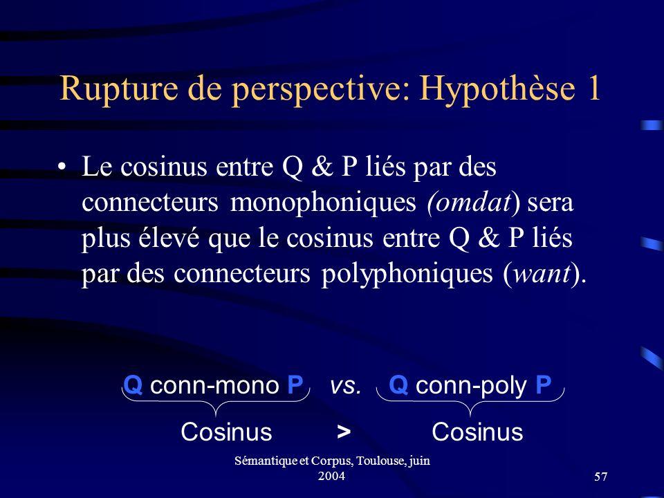 Sémantique et Corpus, Toulouse, juin 200457 Rupture de perspective: Hypothèse 1 Le cosinus entre Q & P liés par des connecteurs monophoniques (omdat) sera plus élevé que le cosinus entre Q & P liés par des connecteurs polyphoniques (want).