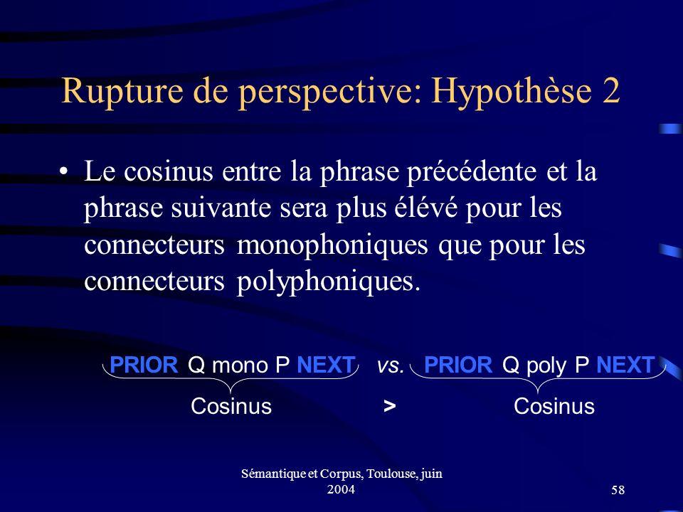Sémantique et Corpus, Toulouse, juin 200458 Rupture de perspective: Hypothèse 2 Le cosinus entre la phrase précédente et la phrase suivante sera plus élévé pour les connecteurs monophoniques que pour les connecteurs polyphoniques.