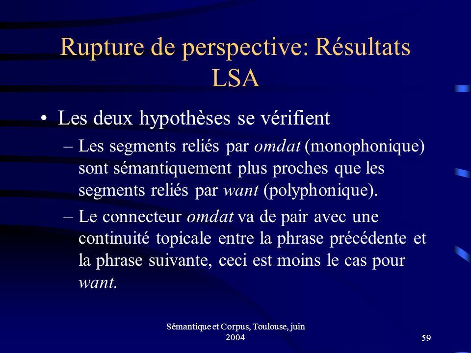 Sémantique et Corpus, Toulouse, juin 200459 Rupture de perspective: Résultats LSA Les deux hypothèses se vérifient –Les segments reliés par omdat (monophonique) sont sémantiquement plus proches que les segments reliés par want (polyphonique).