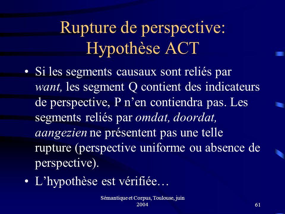 Sémantique et Corpus, Toulouse, juin 200461 Rupture de perspective: Hypothèse ACT Si les segments causaux sont reliés par want, les segment Q contient des indicateurs de perspective, P nen contiendra pas.