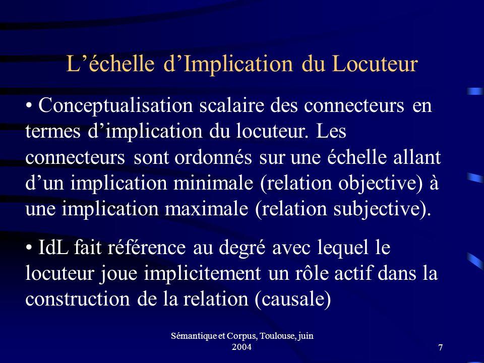 Sémantique et Corpus, Toulouse, juin 20047 Léchelle dImplication du Locuteur Conceptualisation scalaire des connecteurs en termes dimplication du locuteur.
