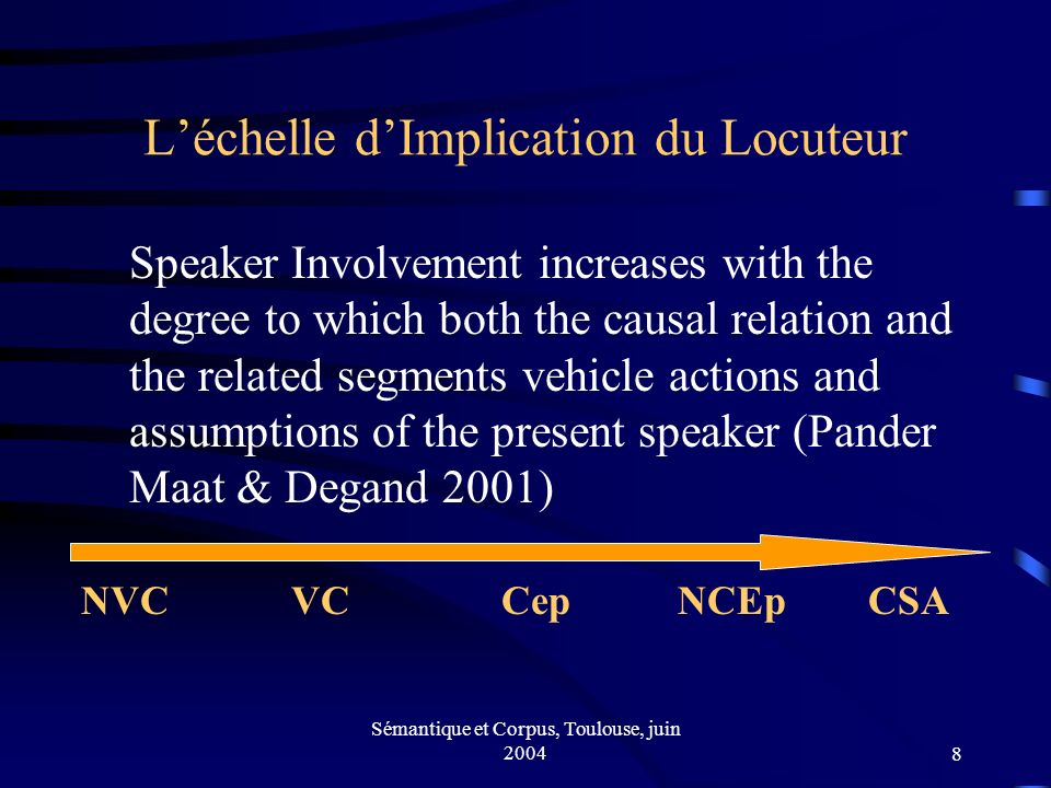 Sémantique et Corpus, Toulouse, juin 20048 Léchelle dImplication du Locuteur Speaker Involvement increases with the degree to which both the causal re