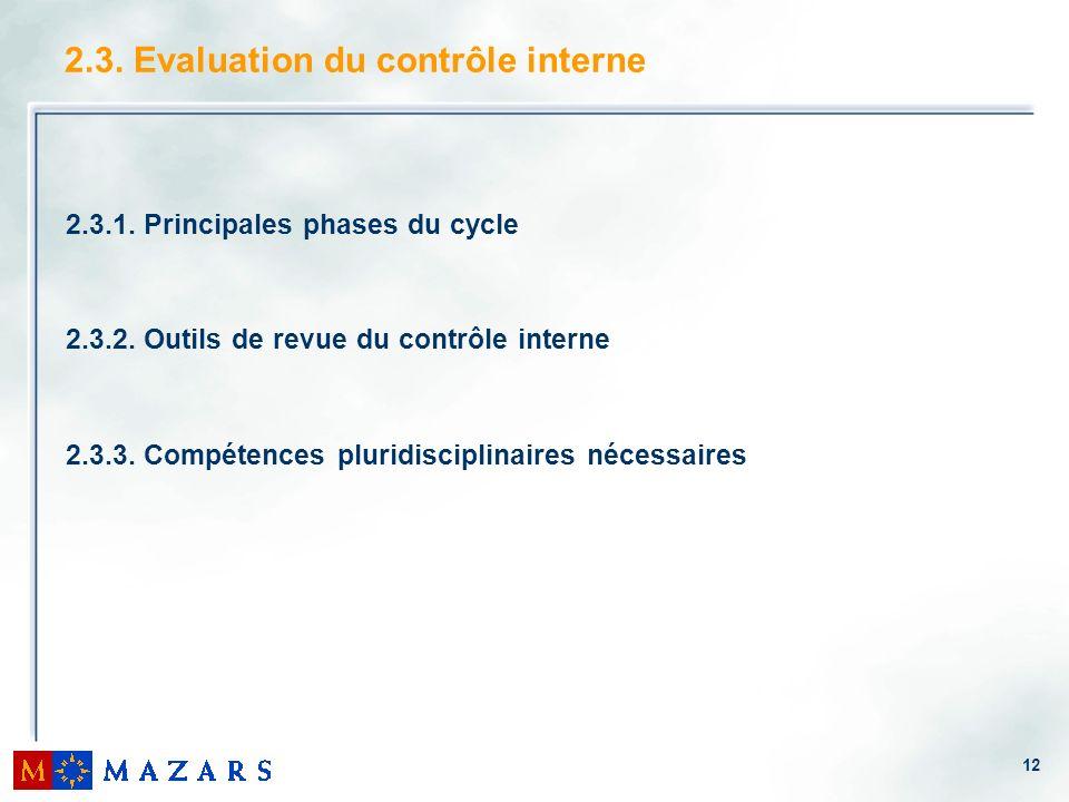 12 2.3. Evaluation du contrôle interne 2.3.1. Principales phases du cycle 2.3.2. Outils de revue du contrôle interne 2.3.3. Compétences pluridisciplin