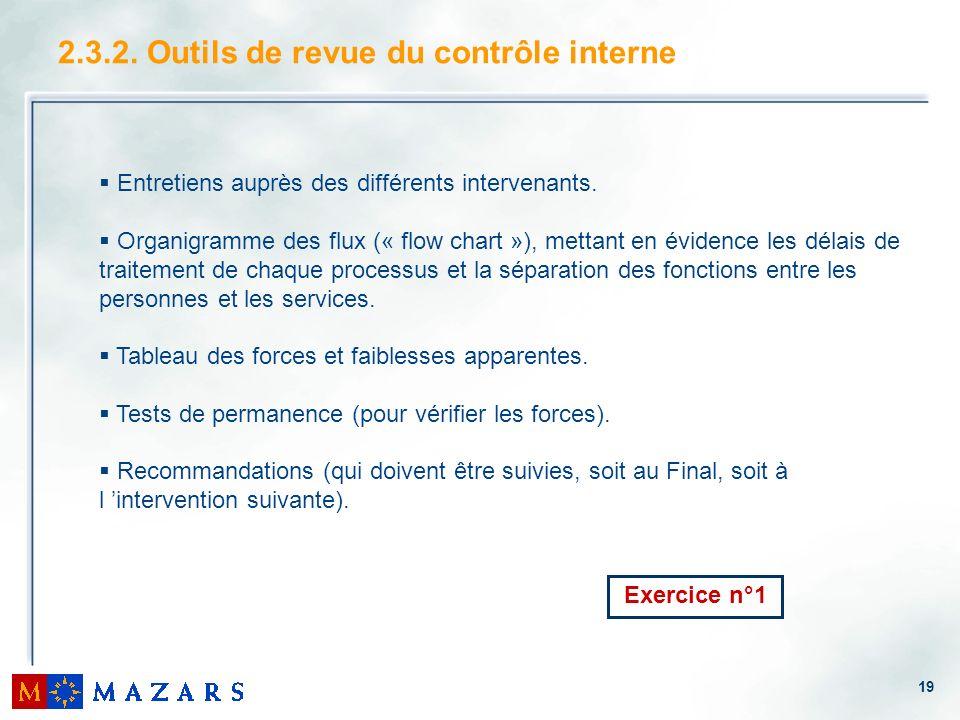 19 2.3.2. Outils de revue du contrôle interne Entretiens auprès des différents intervenants. Organigramme des flux (« flow chart »), mettant en éviden